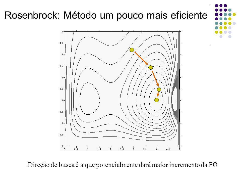 Rosenbrock: Método um pouco mais eficiente Direção de busca é a que potencialmente dará maior incremento da FO