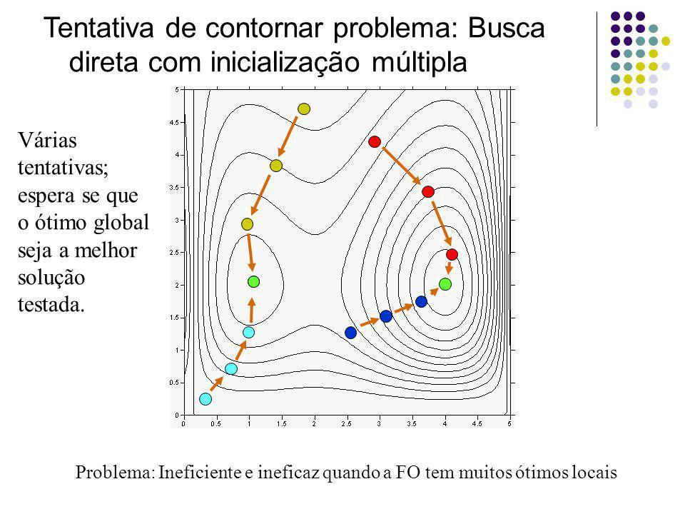 Tentativa de contornar problema: Busca direta com inicialização múltipla Várias tentativas; espera se que o ótimo global seja a melhor solução testada.