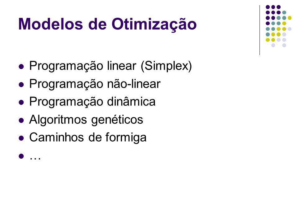 Modelos de Otimização Programação linear (Simplex) Programação não-linear Programação dinâmica Algoritmos genéticos Caminhos de formiga …