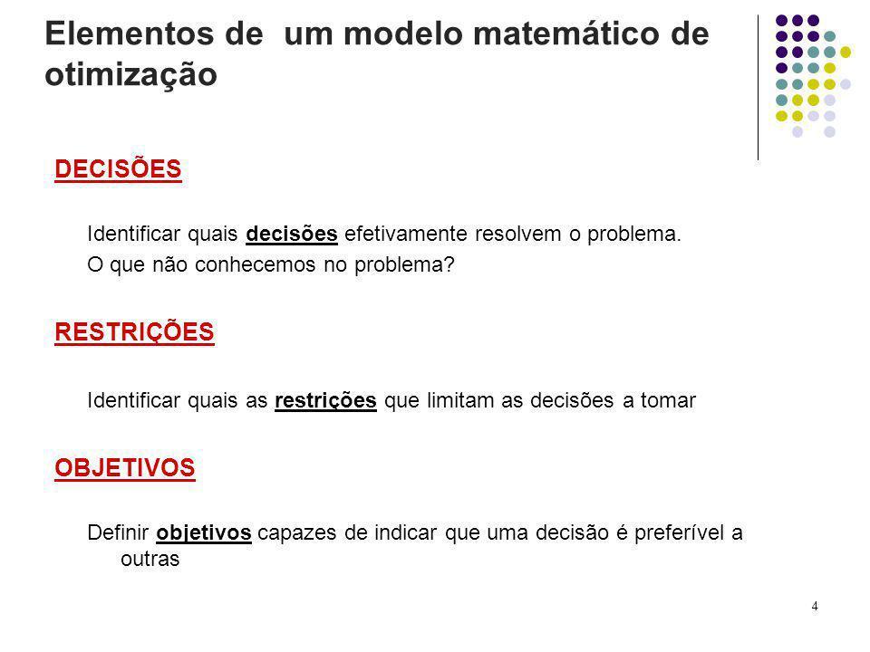 4 Elementos de um modelo matemático de otimização DECISÕES Identificar quais decisões efetivamente resolvem o problema.
