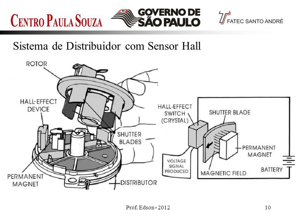 Prof. Edson - 201210 Sistema de Distribuidor com Sensor Hall