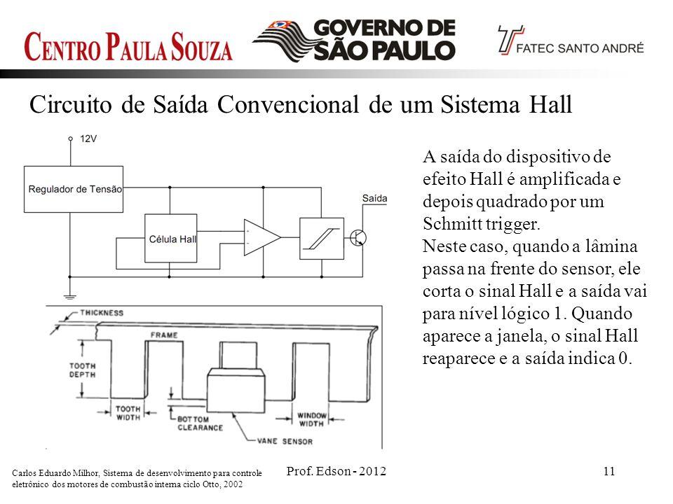 Prof. Edson - 201211 Circuito de Saída Convencional de um Sistema Hall Carlos Eduardo Milhor, Sistema de desenvolvimento para controle eletrônico dos