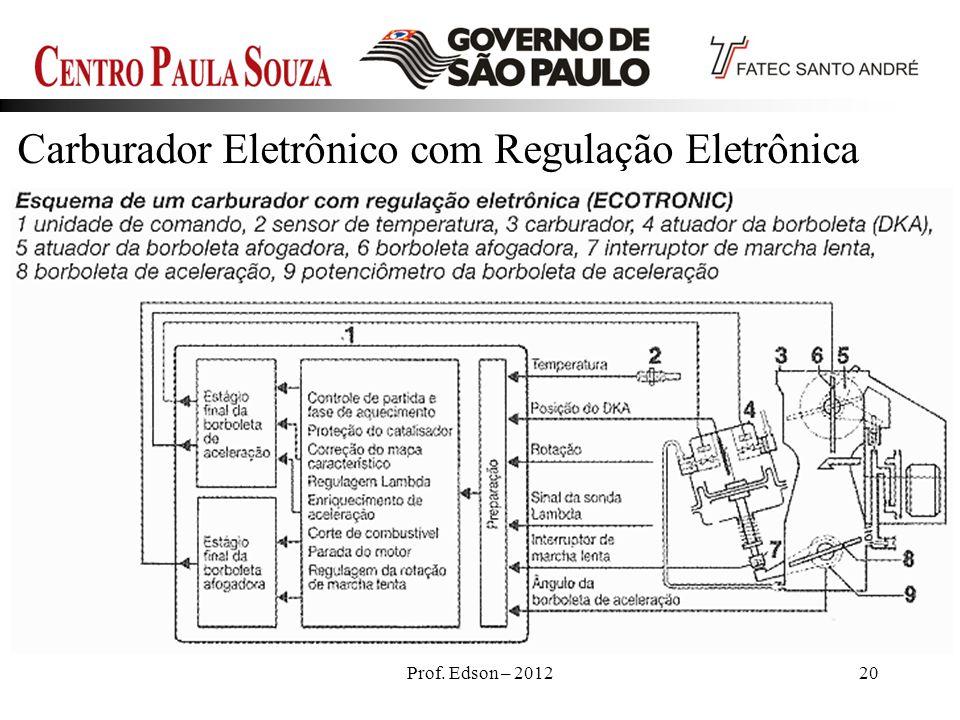 Prof. Edson – 201220 Carburador Eletrônico com Regulação Eletrônica