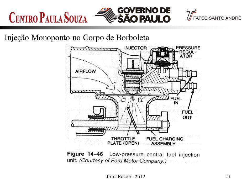Prof. Edson – 201221 Injeção Monoponto no Corpo de Borboleta