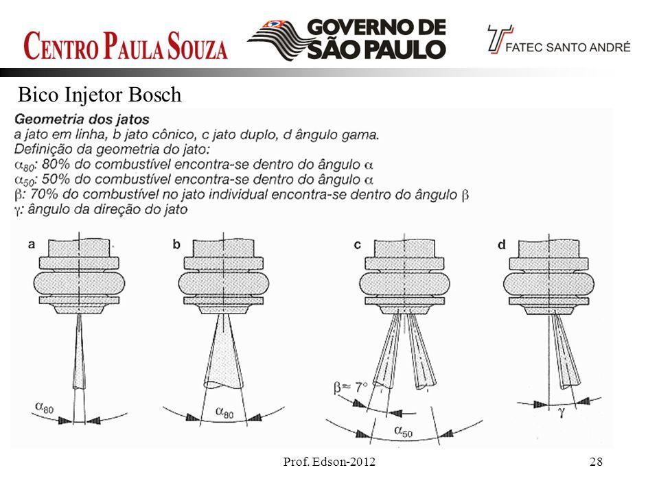 Prof. Edson-201228 Bico Injetor Bosch