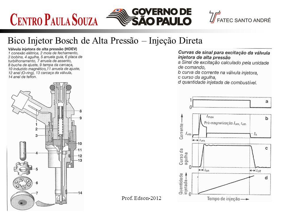 Prof. Edson-201230 Bico Injetor Bosch de Alta Pressão – Injeção Direta