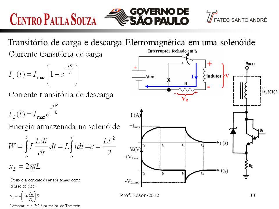 Prof. Edson-201233 Transitório de carga e descarga Eletromagnética em uma solenóide