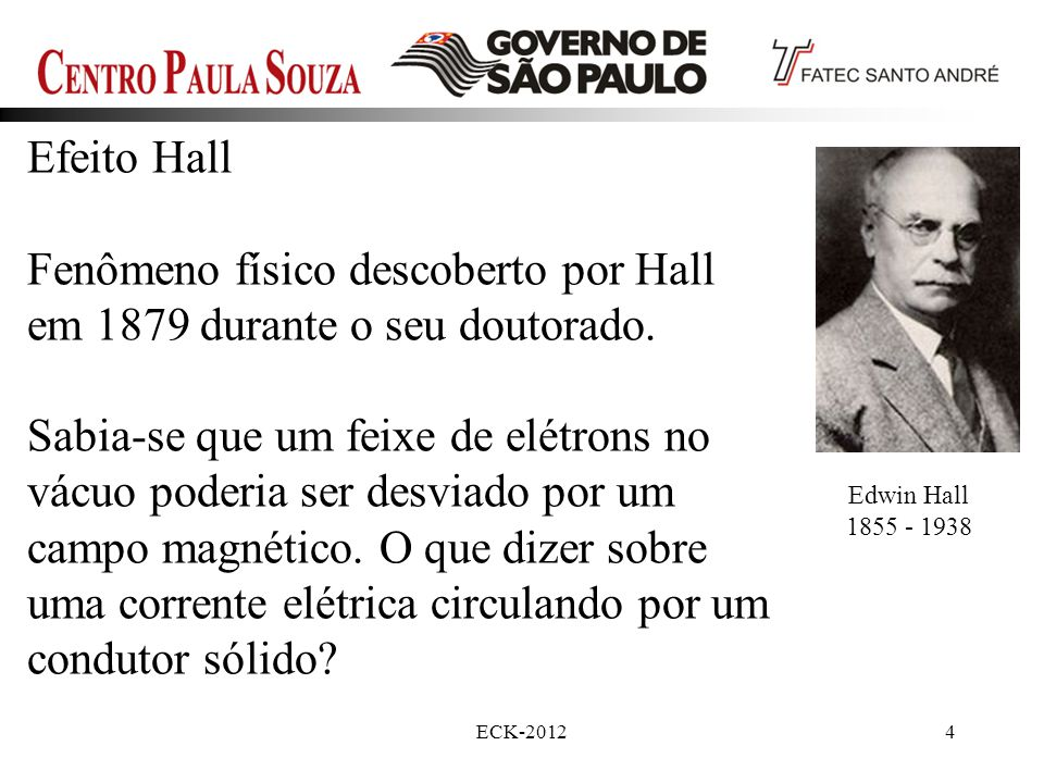 ECK-20124 Edwin Hall 1855 - 1938 Efeito Hall Fenômeno físico descoberto por Hall em 1879 durante o seu doutorado. Sabia-se que um feixe de elétrons no