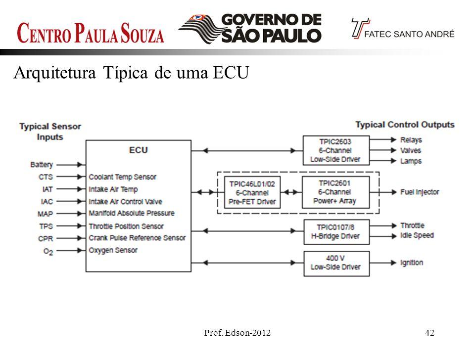 Prof. Edson-201242 Arquitetura Típica de uma ECU