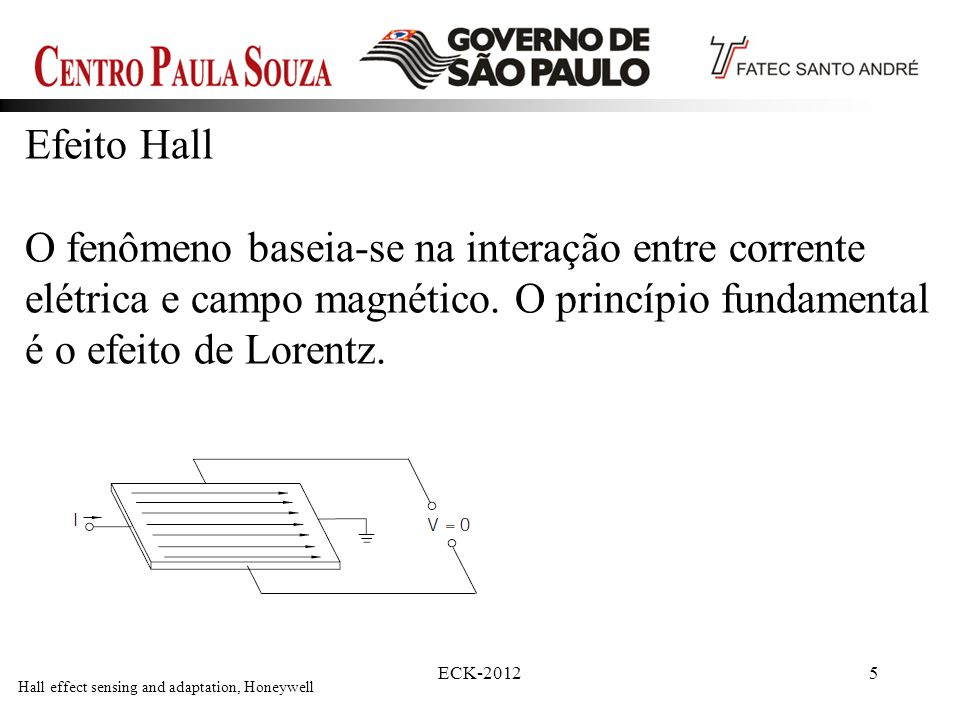 ECK-20125 Efeito Hall O fenômeno baseia-se na interação entre corrente elétrica e campo magnético. O princípio fundamental é o efeito de Lorentz. Hall