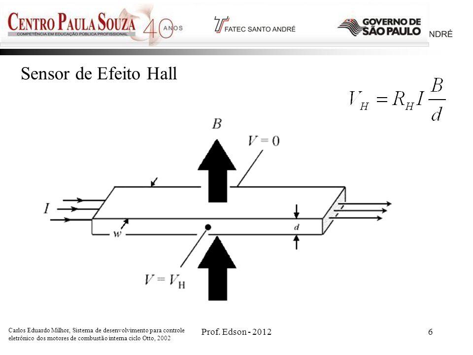 Prof. Edson - 20126 Sensor de Efeito Hall Carlos Eduardo Milhor, Sistema de desenvolvimento para controle eletrônico dos motores de combustão interna
