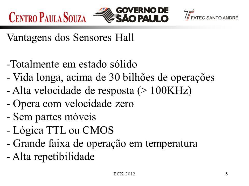 ECK-20128 Vantagens dos Sensores Hall -Totalmente em estado sólido - Vida longa, acima de 30 bilhões de operações - Alta velocidade de resposta (> 100