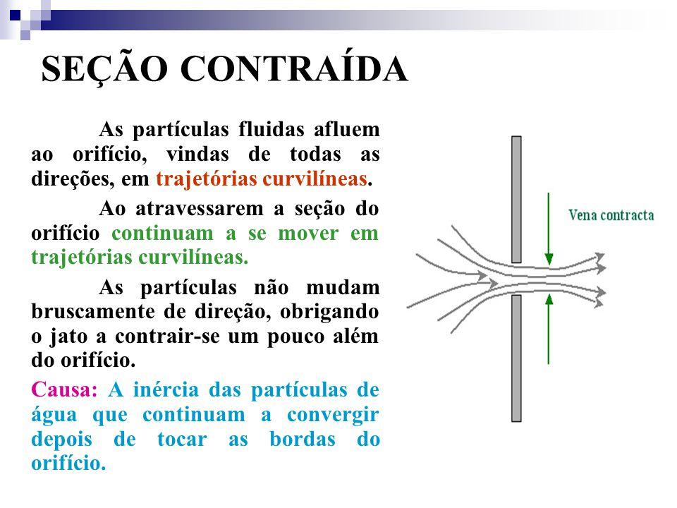 SEÇÃO CONTRAÍDA As partículas fluidas afluem ao orifício, vindas de todas as direções, em trajetórias curvilíneas. Ao atravessarem a seção do orifício