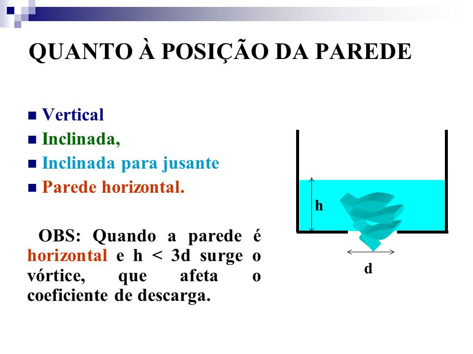 QUANTO À POSIÇÃO DA PAREDE Vertical Inclinada, Inclinada para jusante Parede horizontal. OBS: Quando a parede é horizontal e h < 3d surge o vórtice, q