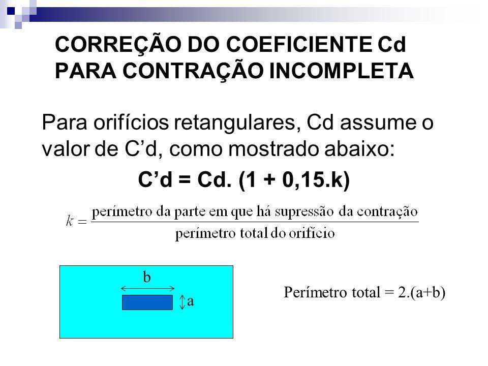 CORREÇÃO DO COEFICIENTE Cd PARA CONTRAÇÃO INCOMPLETA Para orifícios retangulares, Cd assume o valor de Cd, como mostrado abaixo: Cd = Cd. (1 + 0,15.k)
