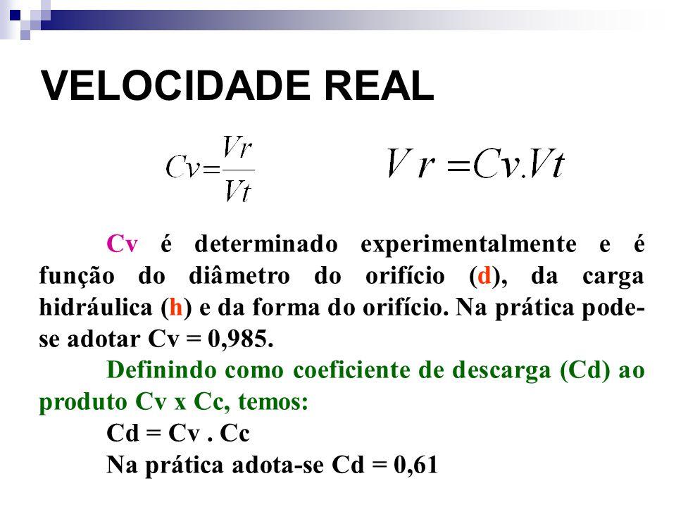 VELOCIDADE REAL Cv é determinado experimentalmente e é função do diâmetro do orifício (d), da carga hidráulica (h) e da forma do orifício. Na prática