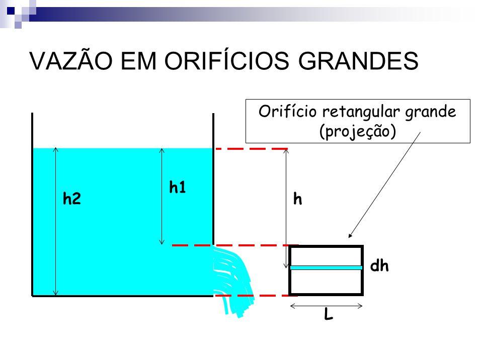 VAZÃO EM ORIFÍCIOS GRANDES h1 h h2 dh L Orifício retangular grande (projeção)