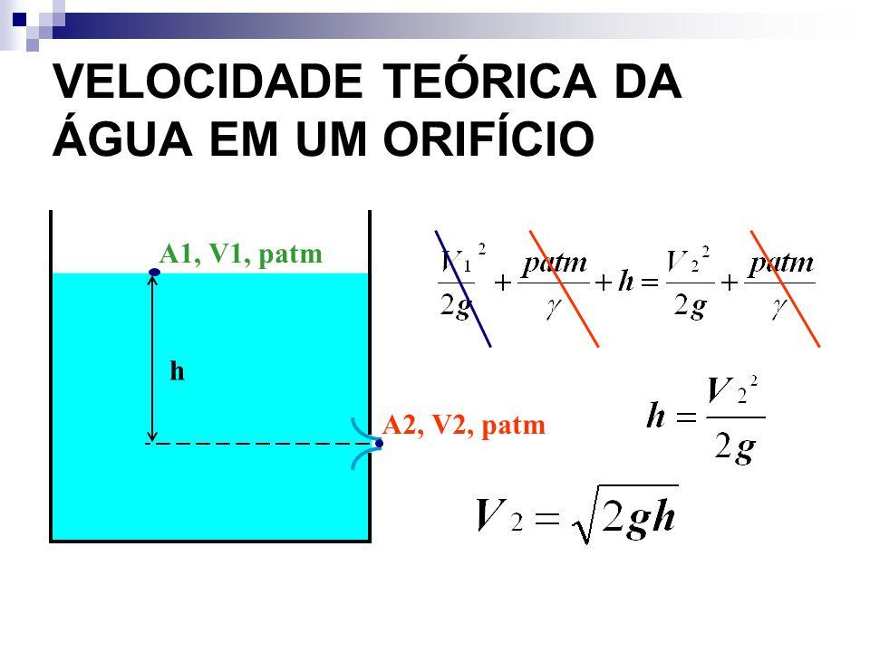 VELOCIDADE TEÓRICA DA ÁGUA EM UM ORIFÍCIO h A1, V1, patm A2, V2, patm