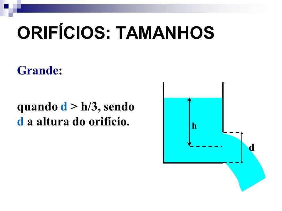 Grande: quando d > h/3, sendo d a altura do orifício. d h ORIFÍCIOS: TAMANHOS