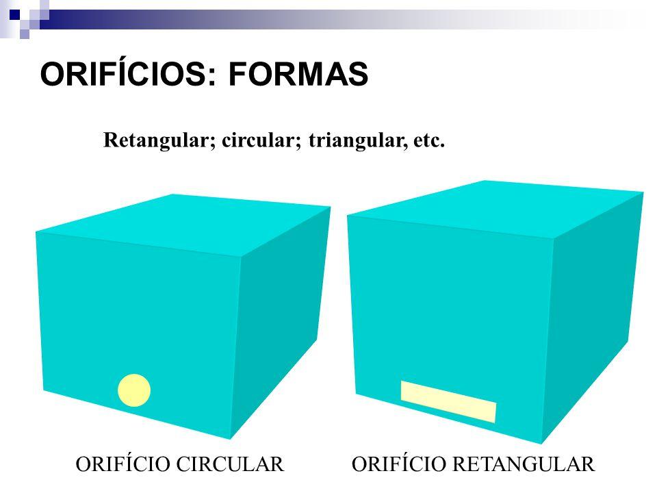 ORIFÍCIOS: FORMAS ORIFÍCIO CIRCULARORIFÍCIO RETANGULAR Retangular; circular; triangular, etc.