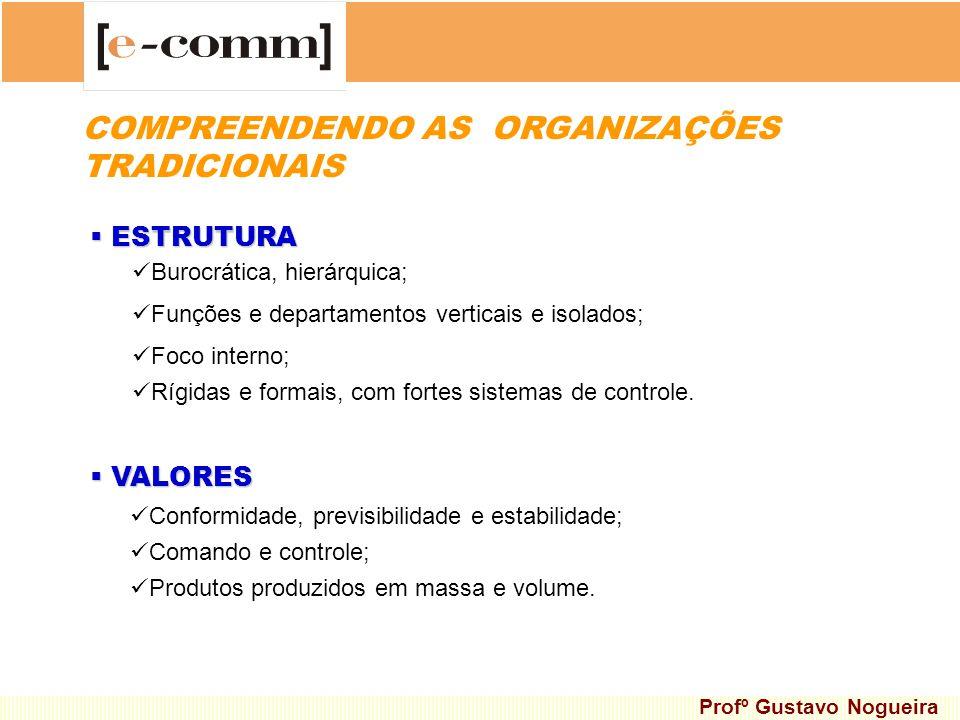COMPREENDENDO AS ORGANIZAÇÕES TRADICIONAIS ESTRUTURA ESTRUTURA Burocrática, hierárquica; Funções e departamentos verticais e isolados; Foco interno; R