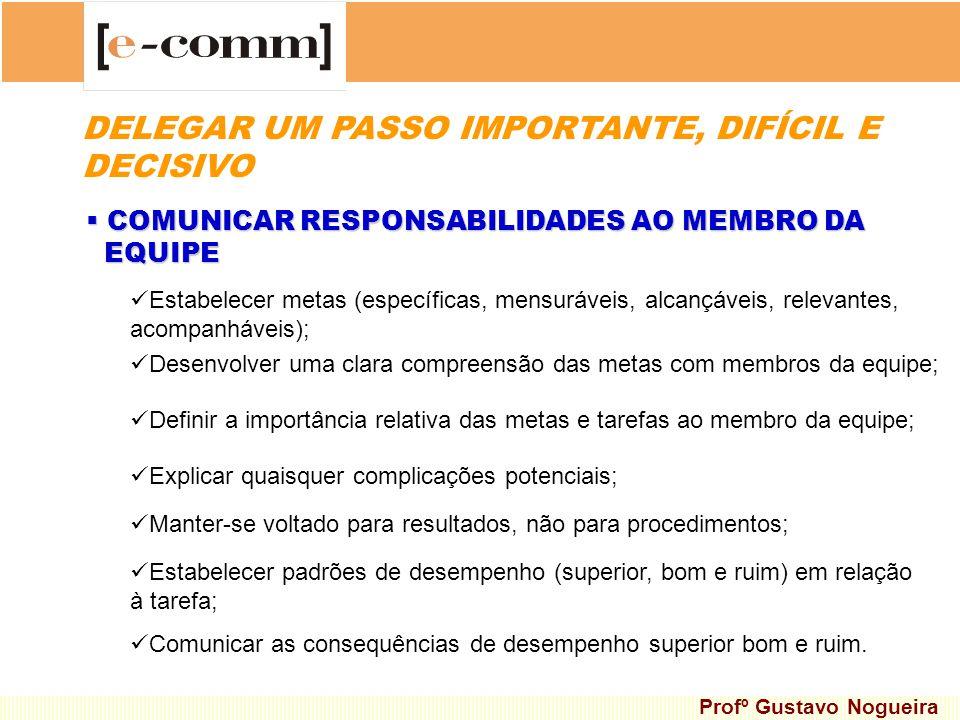 COMUNICAR RESPONSABILIDADES AO MEMBRO DA COMUNICAR RESPONSABILIDADES AO MEMBRO DA EQUIPE EQUIPE Estabelecer metas (específicas, mensuráveis, alcançáve