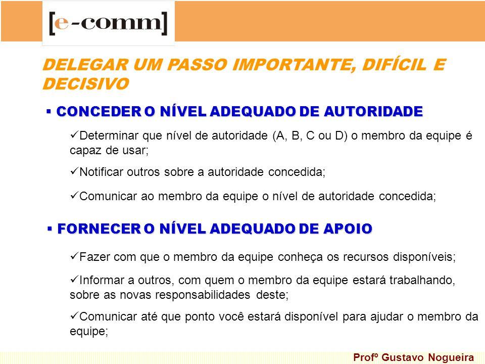 CONCEDER O NÍVEL ADEQUADO DE AUTORIDADE CONCEDER O NÍVEL ADEQUADO DE AUTORIDADE Determinar que nível de autoridade (A, B, C ou D) o membro da equipe é