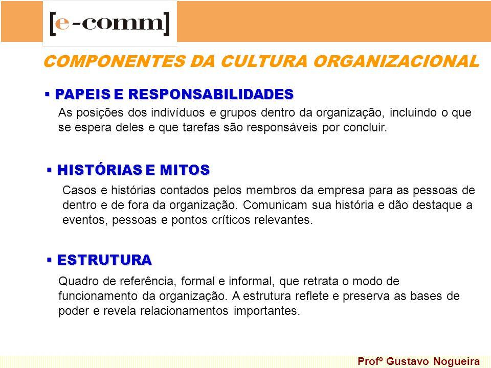 PAPEIS E RESPONSABILIDADES PAPEIS E RESPONSABILIDADES HISTÓRIAS E MITOS HISTÓRIAS E MITOS As posições dos indivíduos e grupos dentro da organização, i