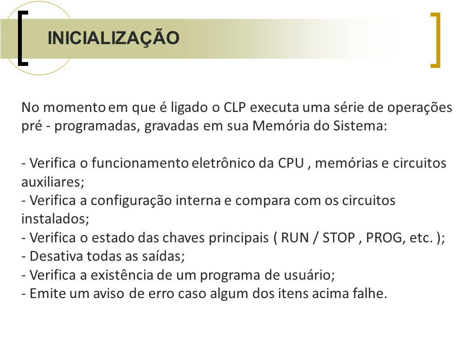 INICIALIZAÇÃO No momento em que é ligado o CLP executa uma série de operações pré - programadas, gravadas em sua Memória do Sistema: - Verifica o func