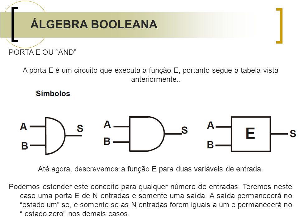 PORTA E OU AND A porta E é um circuito que executa a função E, portanto segue a tabela vista anteriormente.. Até agora, descrevemos a função E para du