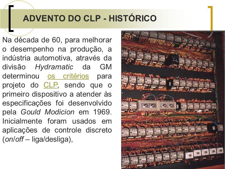 ADVENTO DO CLP - HISTÓRICO Na década de 60, para melhorar o desempenho na produção, a indústria automotiva, através da divisão Hydramatic da GM determ