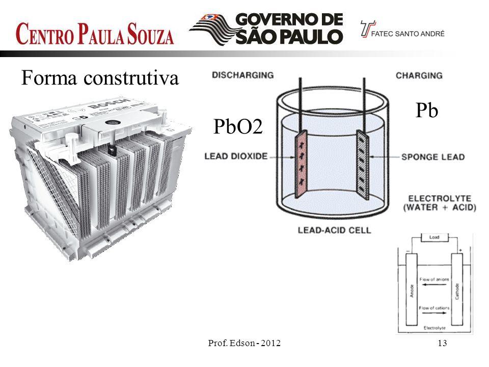 Prof. Edson - 201213 Forma construtiva PbO2 Pb