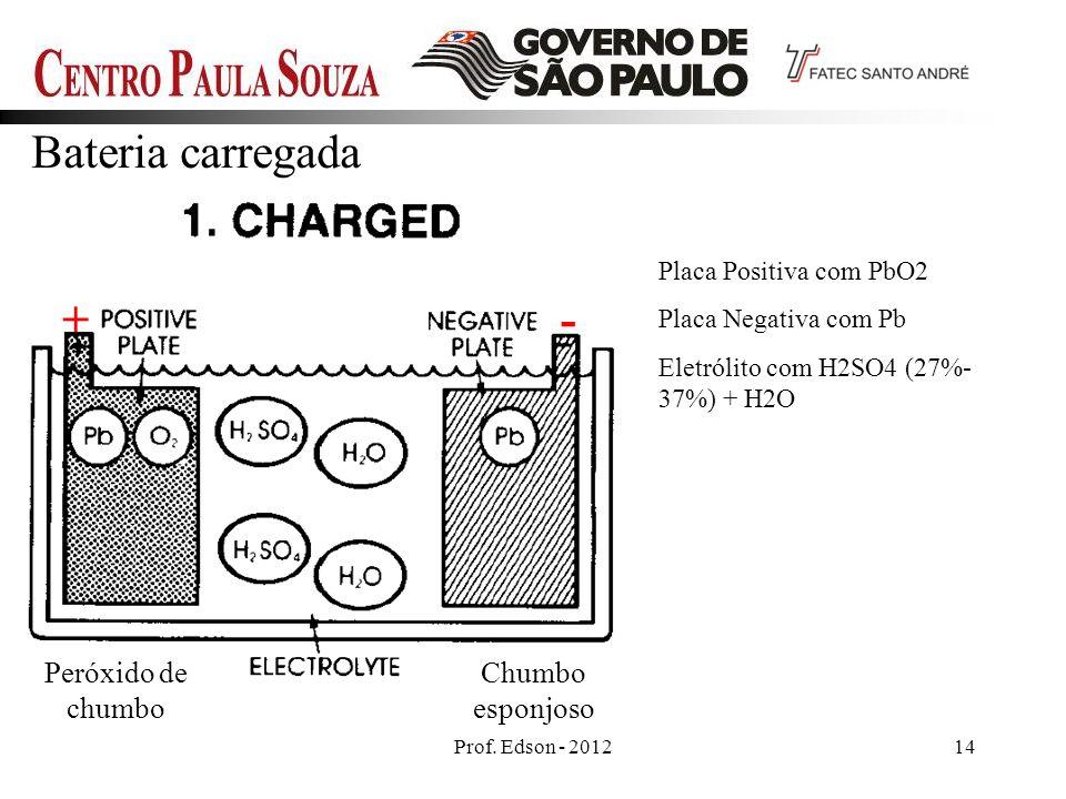 Prof. Edson - 201214 Peróxido de chumbo Chumbo esponjoso +- Placa Positiva com PbO2 Placa Negativa com Pb Eletrólito com H2SO4 (27%- 37%) + H2O Bateri