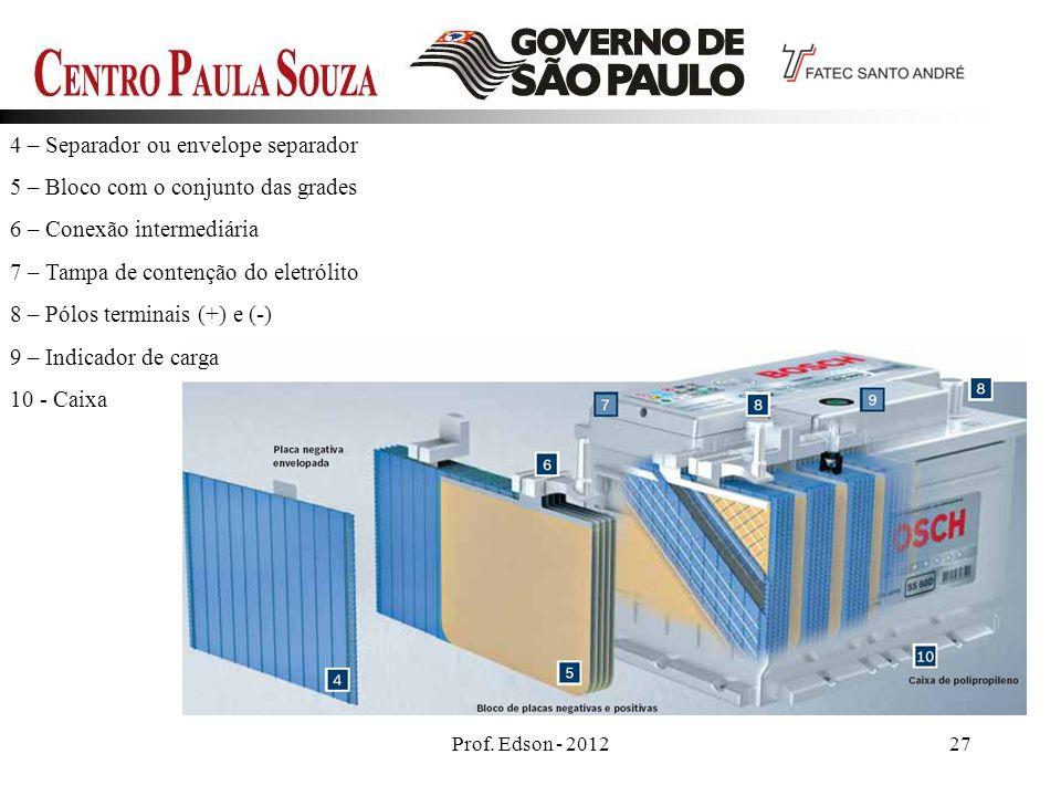 Prof. Edson - 201227 4 – Separador ou envelope separador 5 – Bloco com o conjunto das grades 6 – Conexão intermediária 7 – Tampa de contenção do eletr