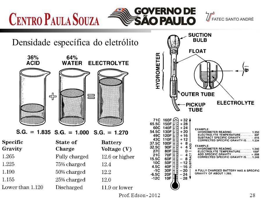 Prof. Edson - 201228 Densidade específica do eletrólito