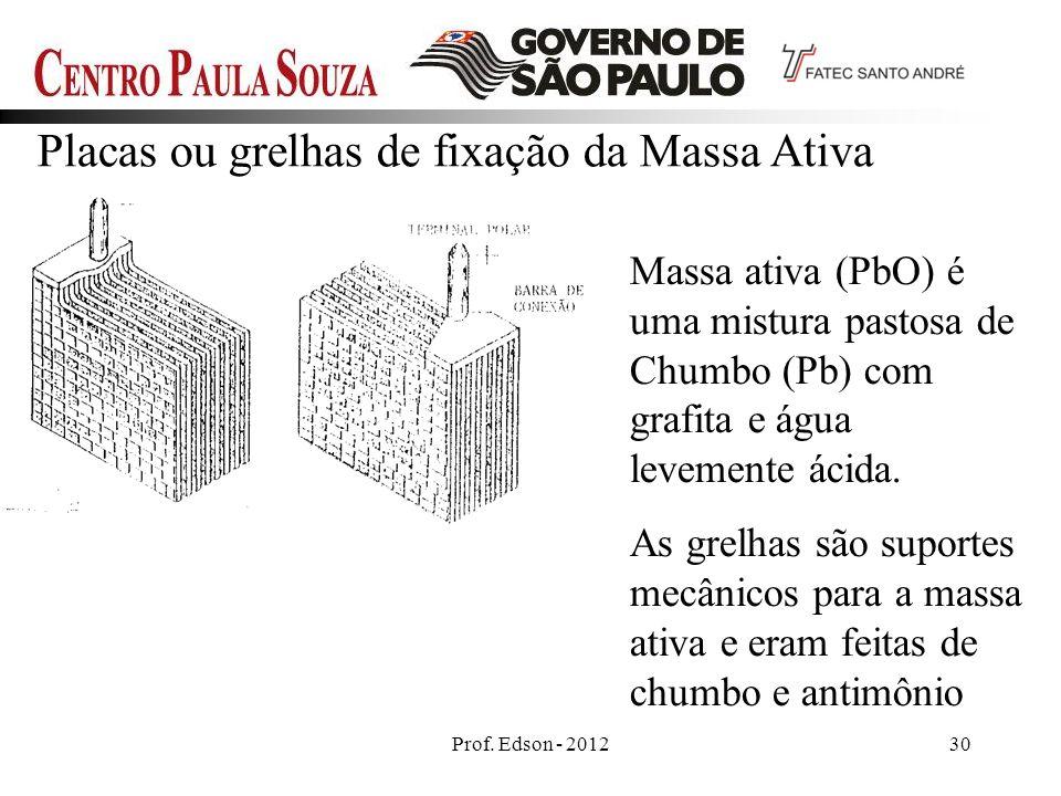 Prof. Edson - 201230 Placas ou grelhas de fixação da Massa Ativa Massa ativa (PbO) é uma mistura pastosa de Chumbo (Pb) com grafita e água levemente á