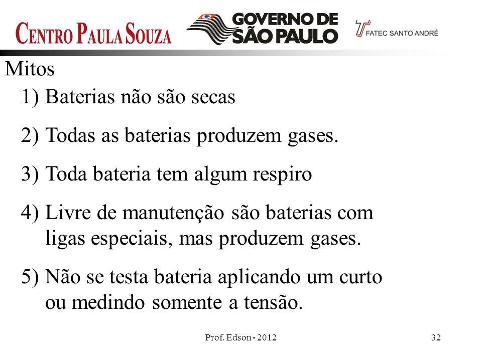 Prof. Edson - 201232 Mitos 1)Baterias não são secas 2)Todas as baterias produzem gases. 3)Toda bateria tem algum respiro 4)Livre de manutenção são bat