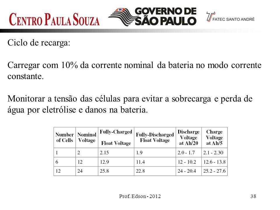 Prof. Edson - 201238 Ciclo de recarga: Carregar com 10% da corrente nominal da bateria no modo corrente constante. Monitorar a tensão das células para