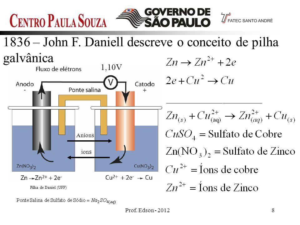 Prof. Edson - 20128 1836 – John F. Daniell descreve o conceito de pilha galvânica Pilha de Daniel (UFF) 1,10V Anion s ion s