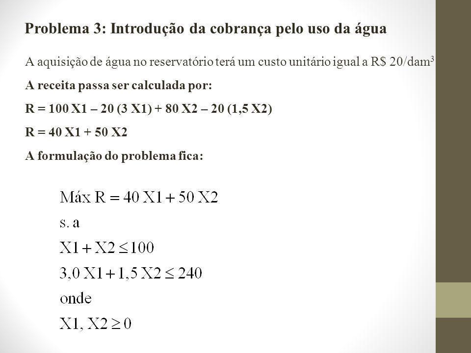 Problema 3: Introdução da cobrança pelo uso da água A aquisição de água no reservatório terá um custo unitário igual a R$ 20/dam 3 A receita passa ser calculada por: R = 100 X1 – 20 (3 X1) + 80 X2 – 20 (1,5 X2) R = 40 X1 + 50 X2 A formulação do problema fica: