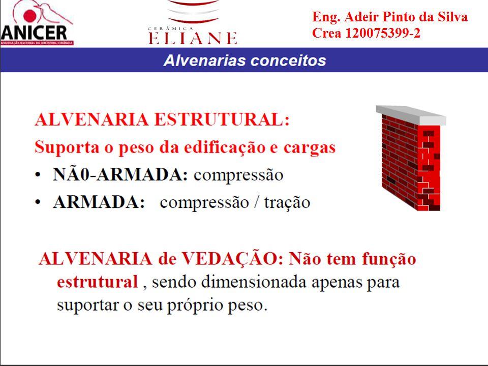 Resp.: Existem normas para os blocos estruturais e os de vedação, mas são exigências mínimas.