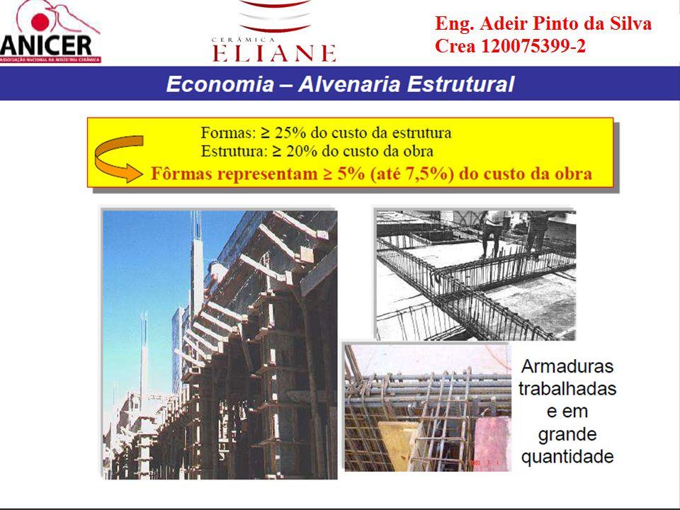 2 - Quais as vantagens de se utilizar alvenaria estrutural na obra ?