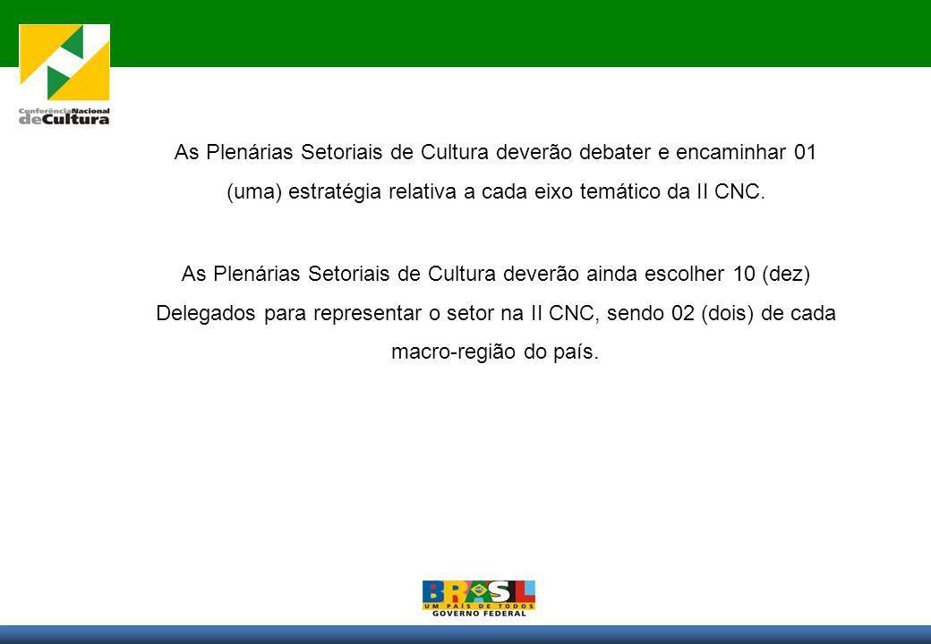PARTICIPANTES As Plenárias Setoriais de Cultura deverão debater e encaminhar 01 (uma) estratégia relativa a cada eixo temático da II CNC. As Plenárias