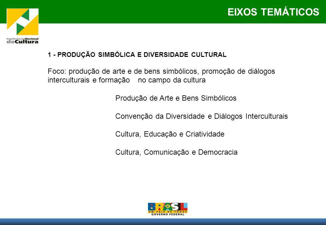 EIXOS TEMÁTICOS 1 - PRODUÇÃO SIMBÓLICA E DIVERSIDADE CULTURAL Foco: produção de arte e de bens simbólicos, promoção de diálogos interculturais e forma