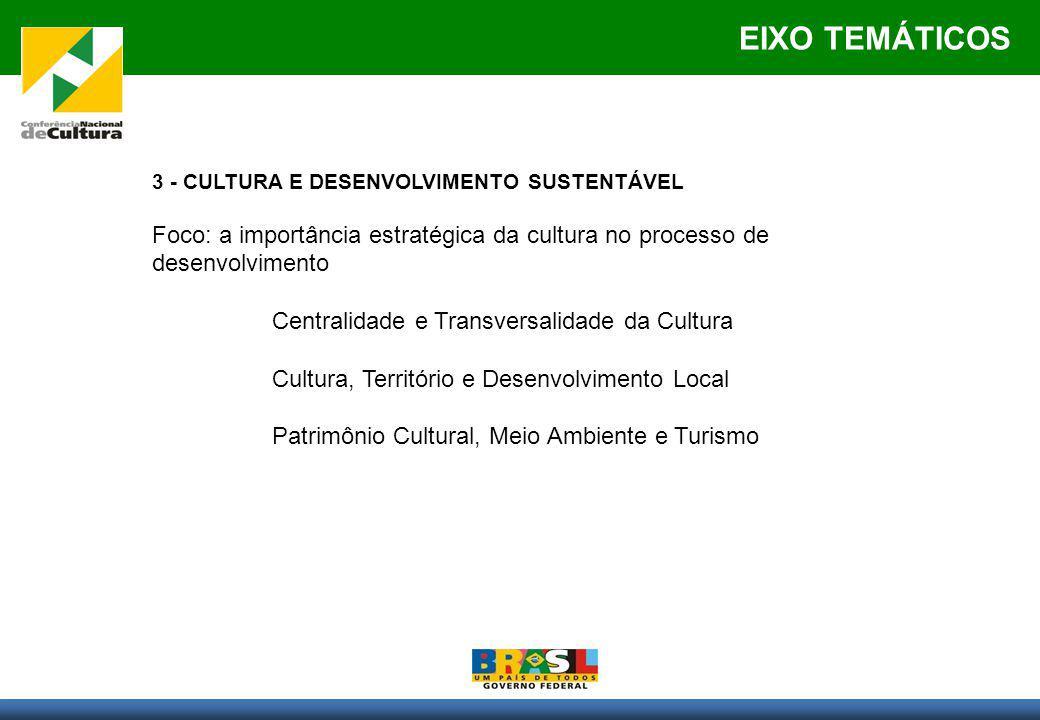 EIXO TEMÁTICOS 3 - CULTURA E DESENVOLVIMENTO SUSTENTÁVEL Foco: a importância estratégica da cultura no processo de desenvolvimento Centralidade e Transversalidade da Cultura Cultura, Território e Desenvolvimento Local Patrimônio Cultural, Meio Ambiente e Turismo