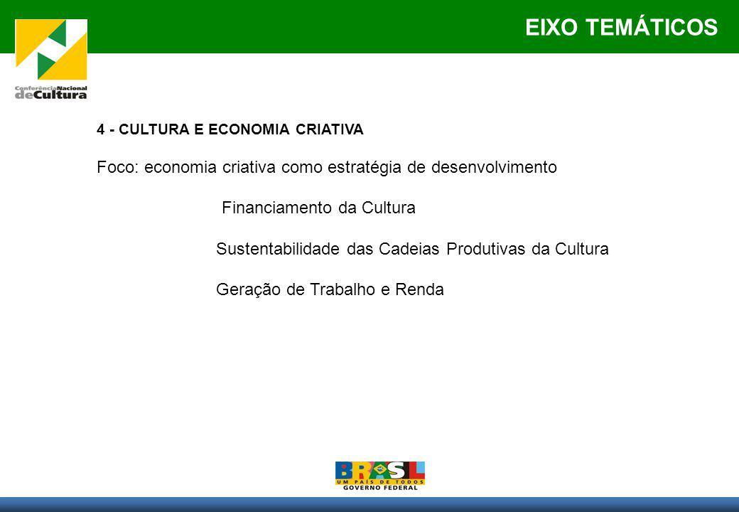 EIXO TEMÁTICOS 4 - CULTURA E ECONOMIA CRIATIVA Foco: economia criativa como estratégia de desenvolvimento Financiamento da Cultura Sustentabilidade das Cadeias Produtivas da Cultura Geração de Trabalho e Renda