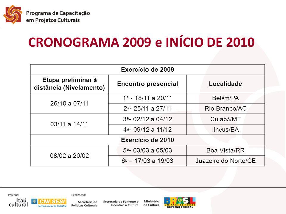 CRONOGRAMA 2009 e INÍCIO DE 2010 Exerc í cio de 2009 Etapa preliminar à distância (Nivelamento) Encontro presencialLocalidade 26/10 a 07/11 1 ª - 18/1
