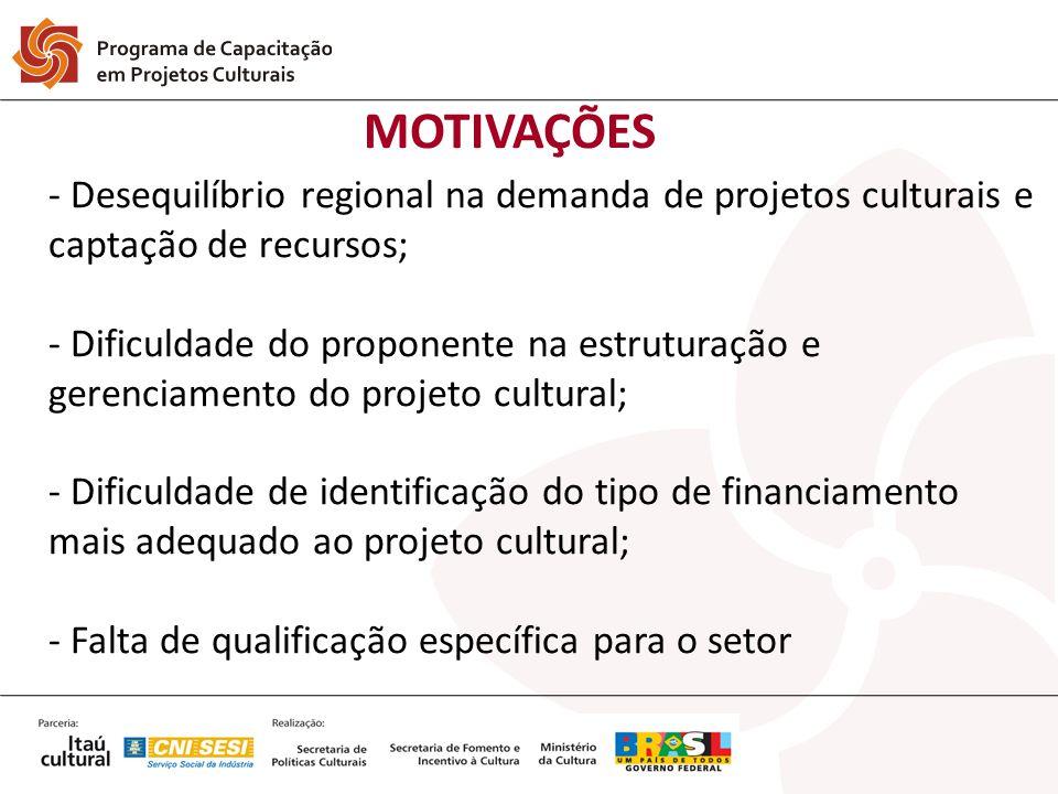 - Desequilíbrio regional na demanda de projetos culturais e captação de recursos; - Dificuldade do proponente na estruturação e gerenciamento do proje