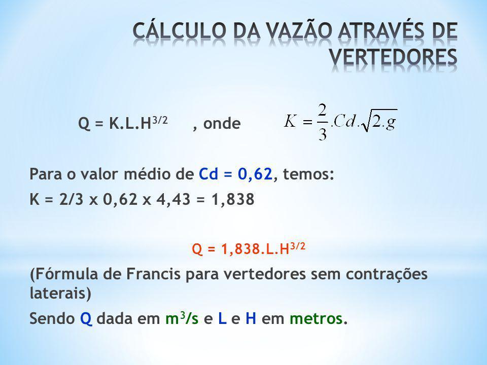 Q = K.L.H 3/2, onde Para o valor médio de Cd = 0,62, temos: K = 2/3 x 0,62 x 4,43 = 1,838 Q = 1,838.L.H 3/2 (Fórmula de Francis para vertedores sem co