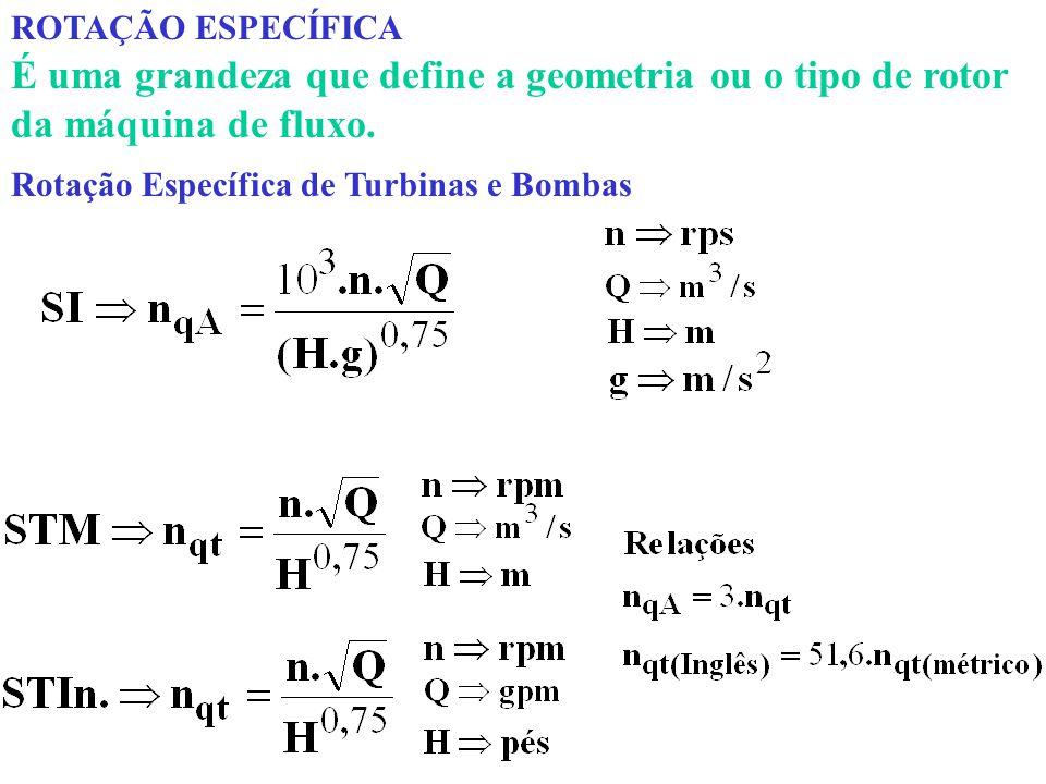 ROTAÇÃO ESPECÍFICA É uma grandeza que define a geometria ou o tipo de rotor da máquina de fluxo. Rotação Específica de Turbinas e Bombas